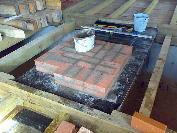 Каким кирпичом обложить печь в бане