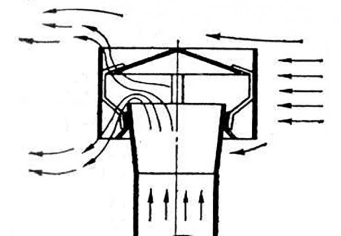 Печной дефлектор