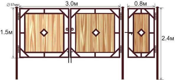 Ворота деревянные распашные своими руками