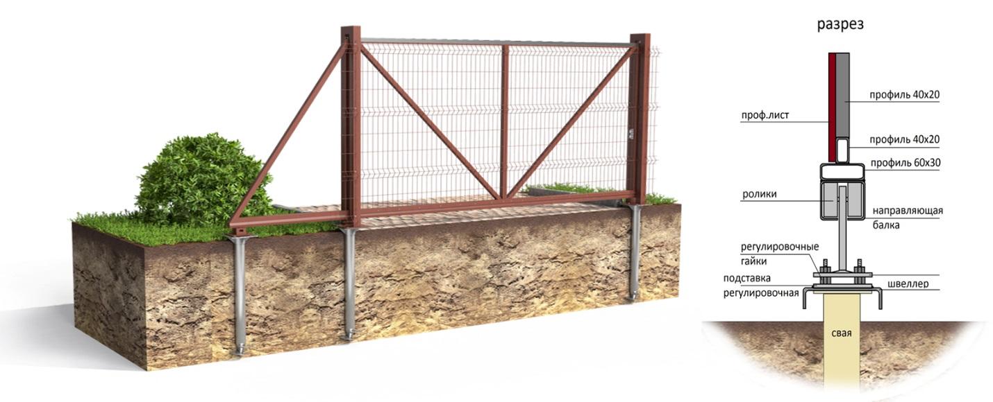 Распашные ворота на винтовых сваях своими руками 45