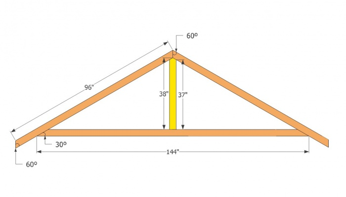 Построить сарай с двускатной крышей своими руками