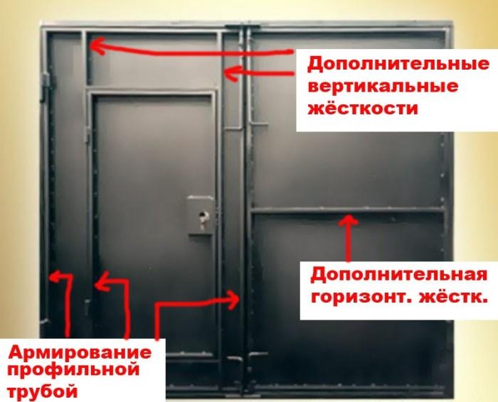 Гаражные ворота из профильной трубы своими руками фото