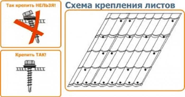 Чем приклеить шумоизоляцию на потолок