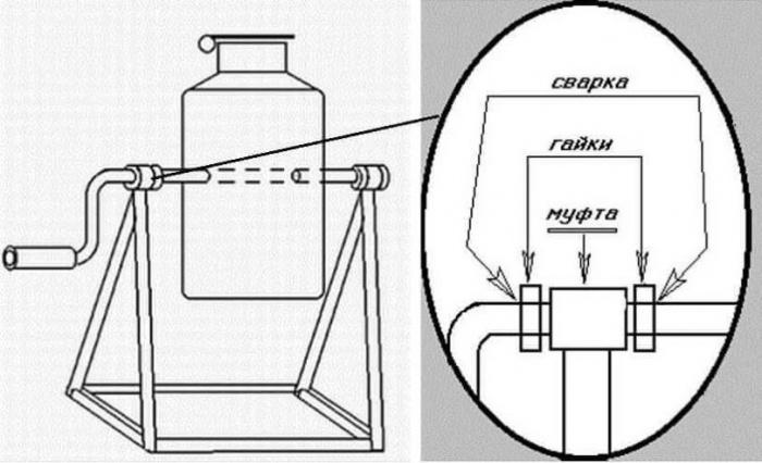 Бетономешалка из стиральной машинки рисунки