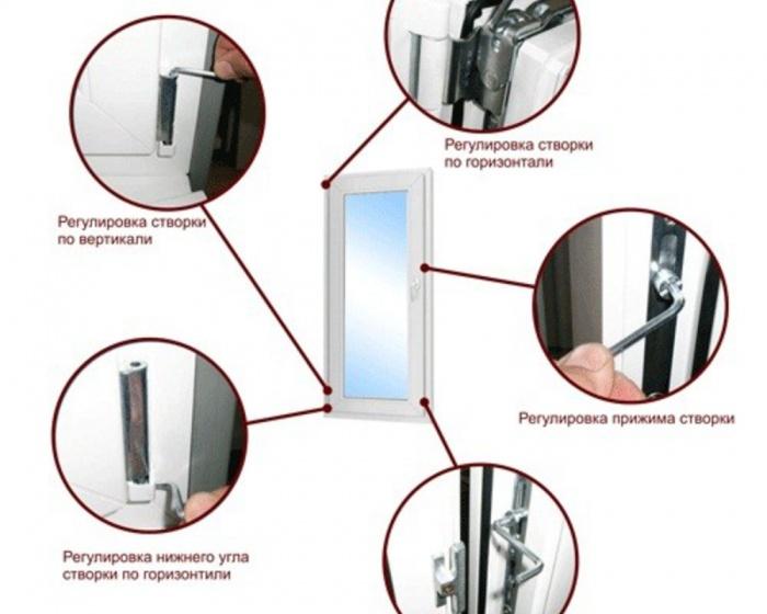 Как отрегулировать пластиковую дверь балкона своими руками