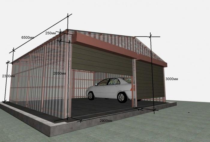 die optimale gr e der garage 1 auto. Black Bedroom Furniture Sets. Home Design Ideas
