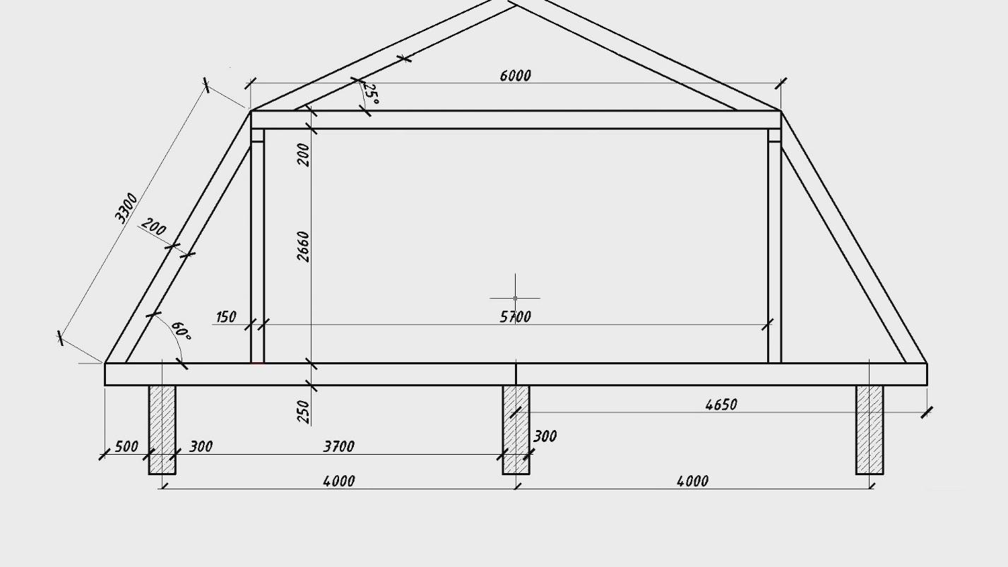 Схемы стропильных крыш с мансардой