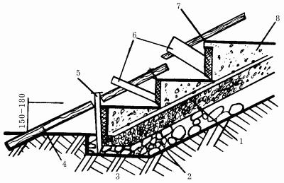 Монтаж опалубки для лестницы своими руками