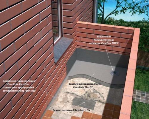 Пример гидроизоляции балкона