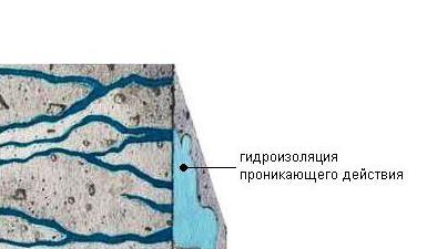 Канализационных для труб ппу теплоизоляция