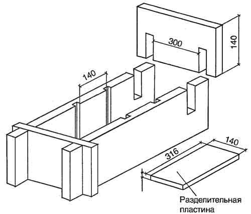форма для шлакоблоки и ее чертеж
