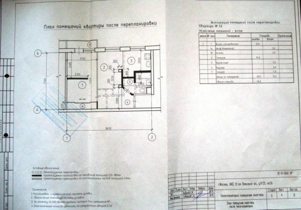 Дизайн интерьера однокомнатной квартиры хрущевки