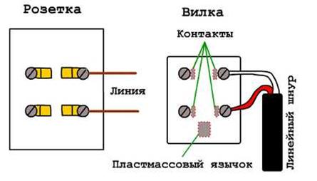 Rj-11 телефонный схема