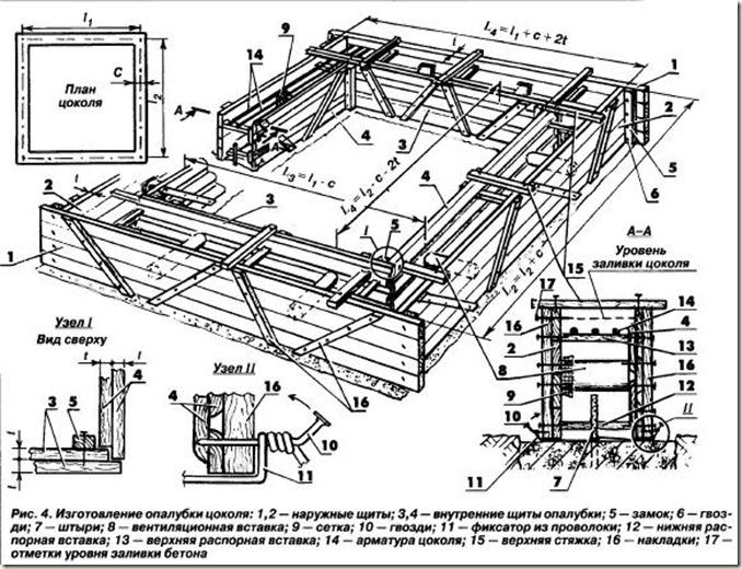 схема для опалубки лестницы